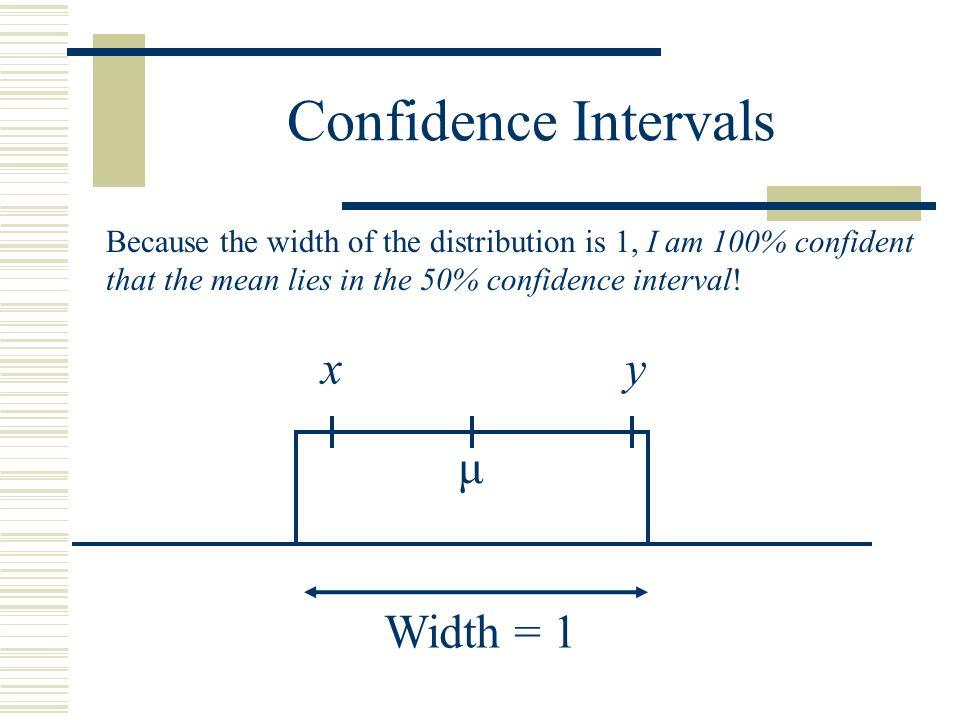 Confidence Intervals x y μ Width = 1