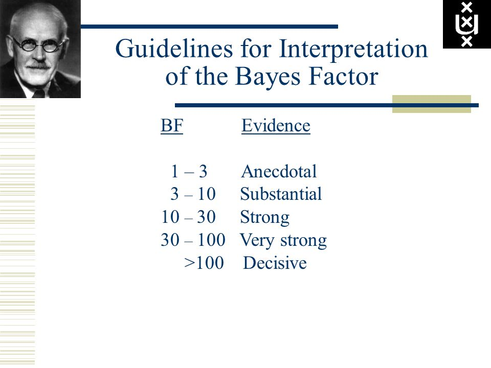 Guidelines for Interpretation of the Bayes Factor