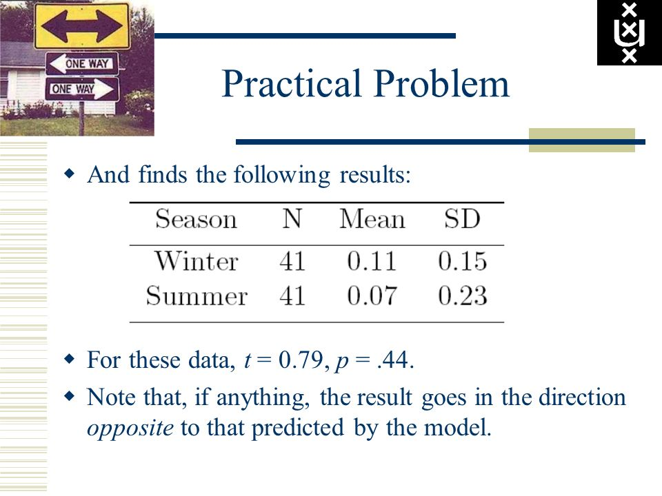 Practical Problem And finds the following results: