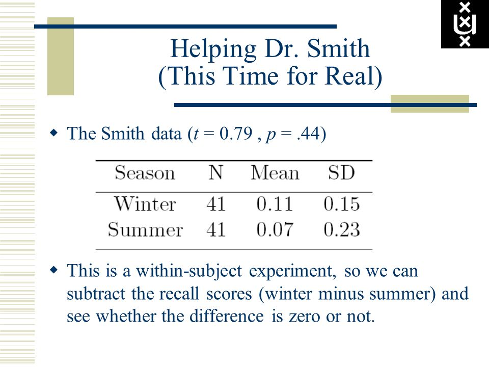 Helping Dr. Smith (This Time for Real)