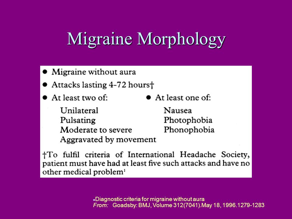 Migraine Morphology Diagnostic criteria for migraine without aura From: Goadsby: BMJ, Volume 312(7041).May 18, 1996.1279-1283.