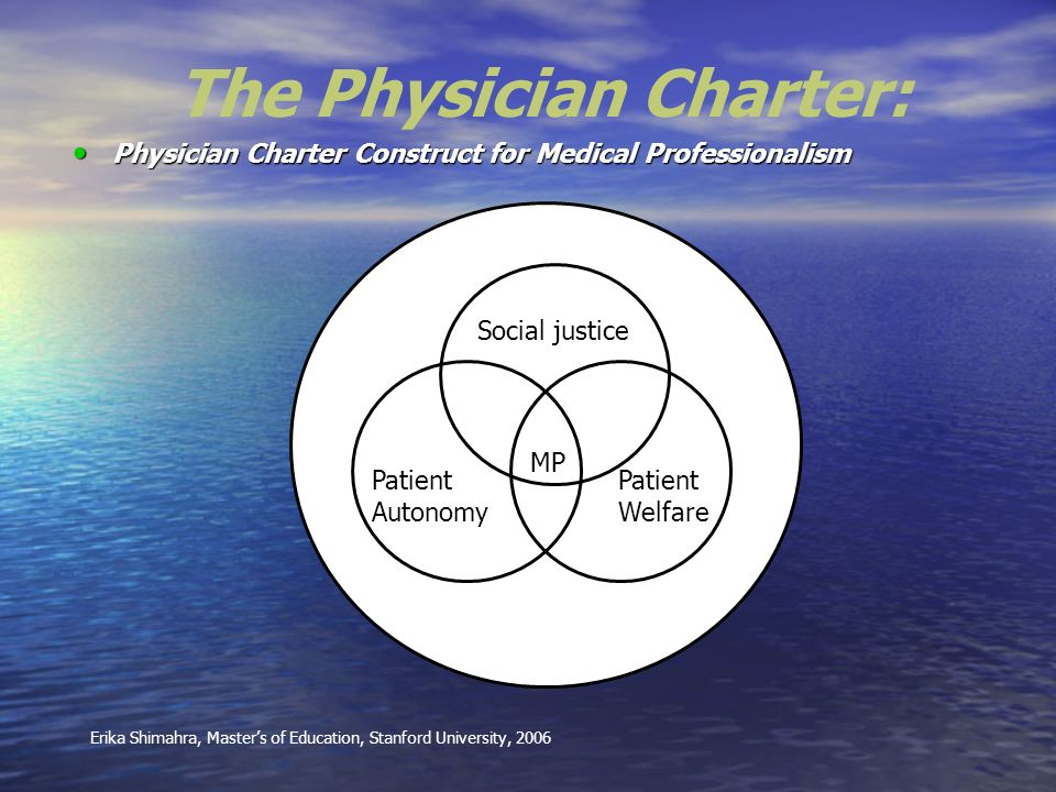 The Physician Charter: