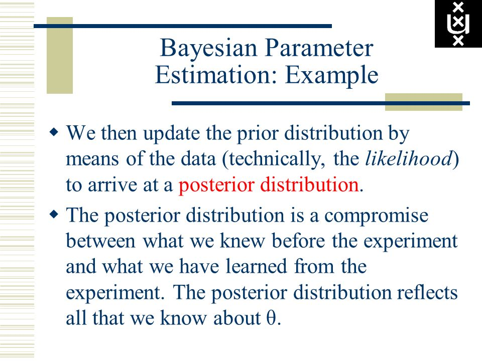 Bayesian Parameter Estimation: Example