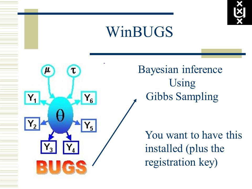 Bayesian inference Using Gibbs Sampling