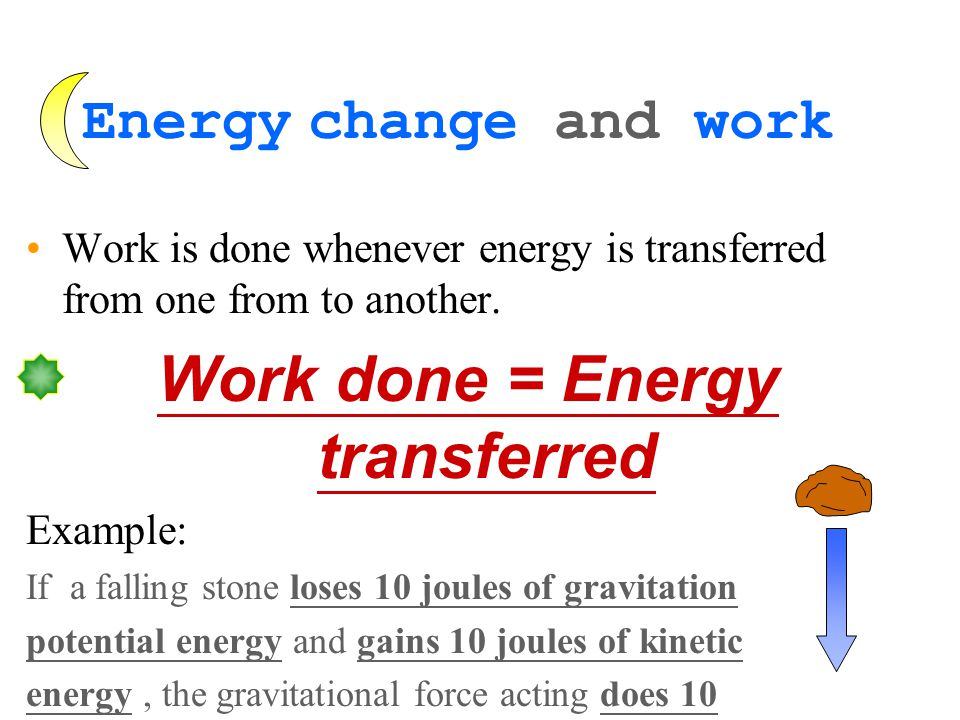 Work done = Energy transferred