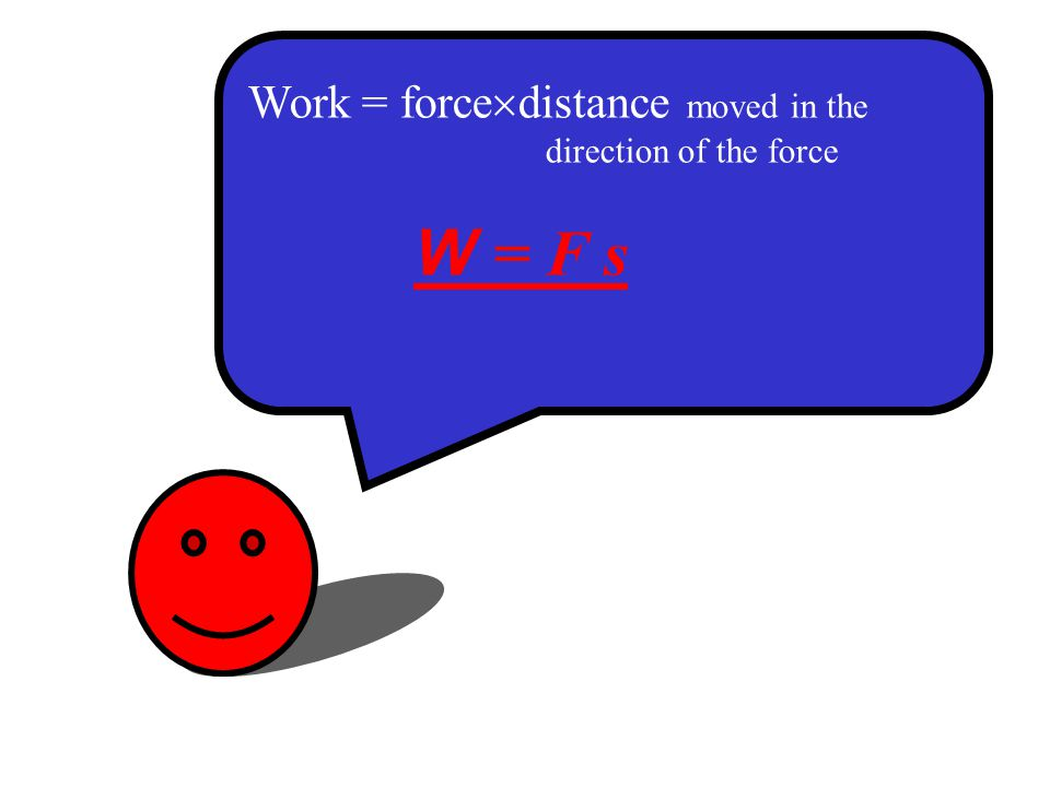 Work = forcedistance moved in the