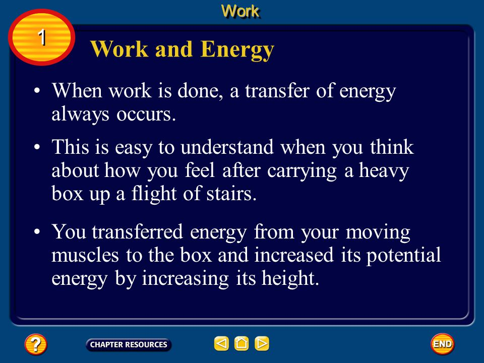 Work 1. Work and Energy. When work is done, a transfer of energy always occurs.