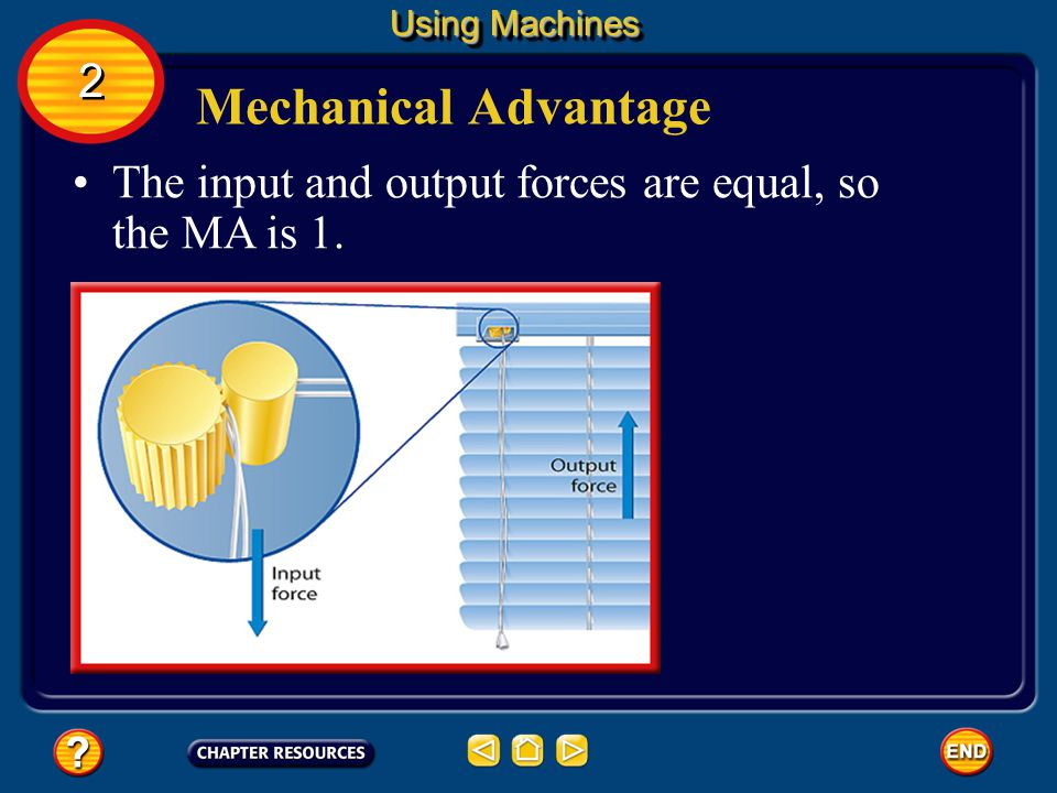 Using Machines 2 Mechanical Advantage The input and output forces are equal, so the MA is 1.
