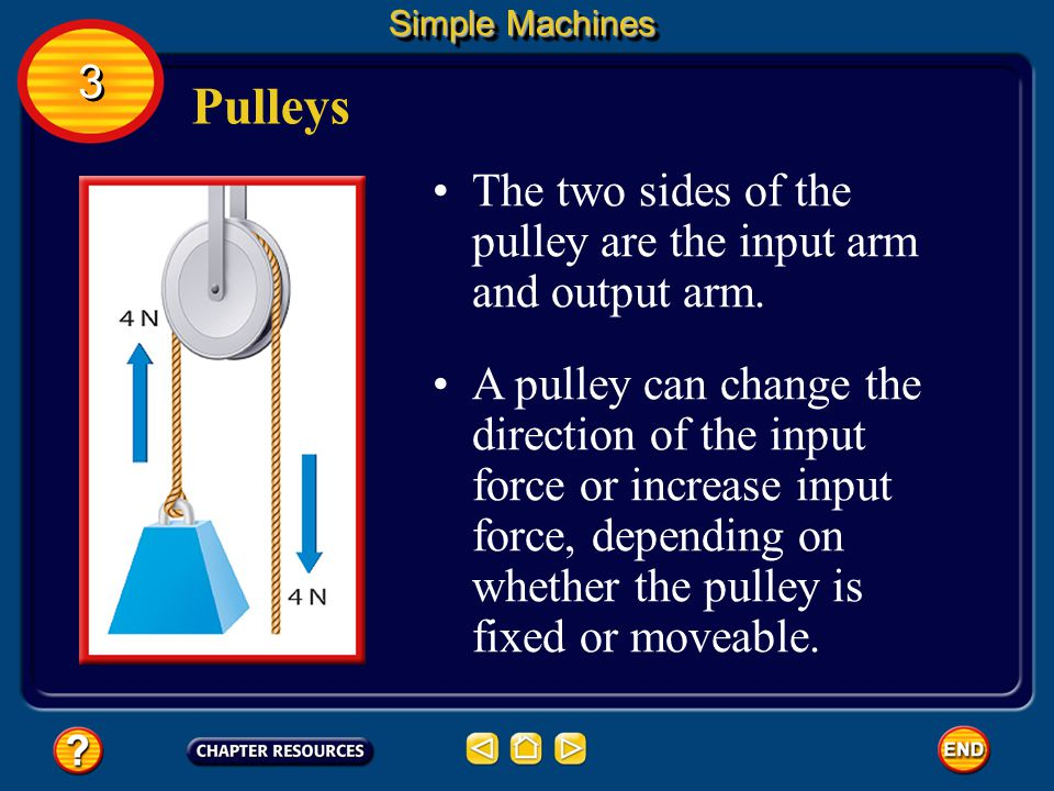 Simple Machines 3. Pulleys. The two sides of the pulley are the input arm and output arm.
