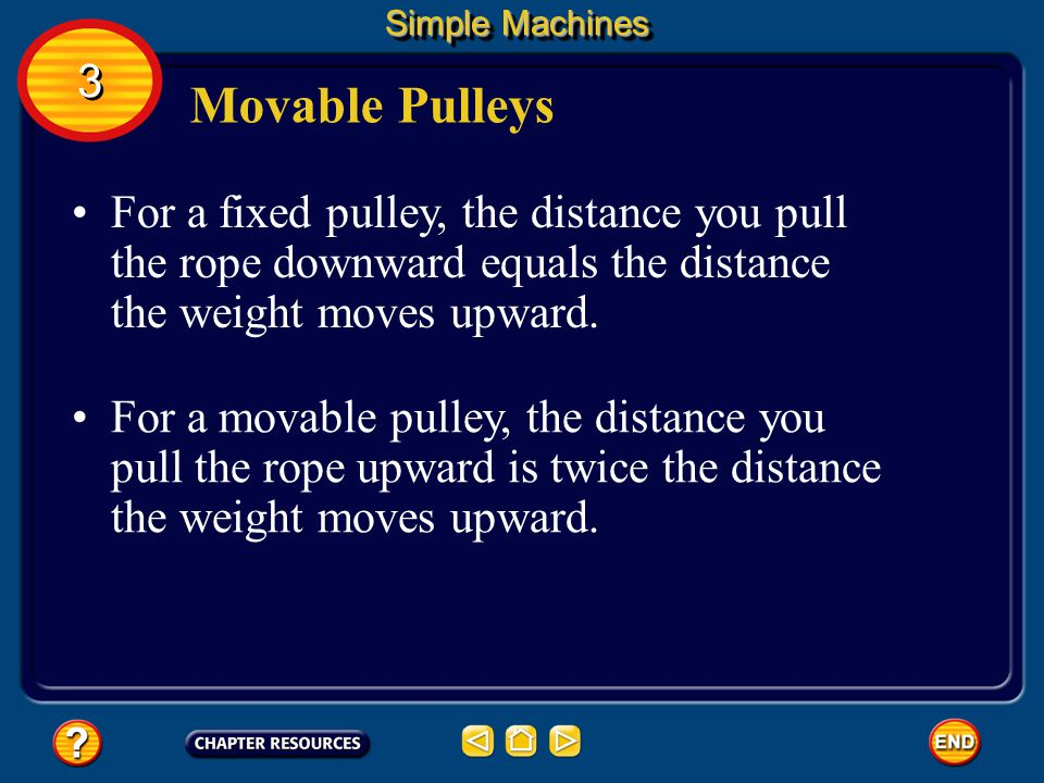 Simple Machines 3. Movable Pulleys. For a fixed pulley, the distance you pull the rope downward equals the distance the weight moves upward.