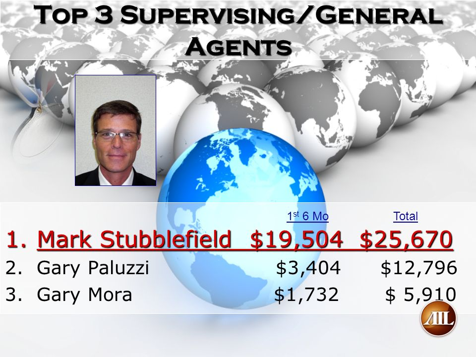 Top 3 Supervising/General Agents
