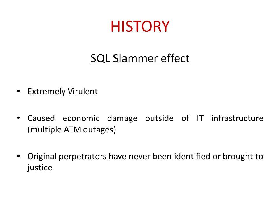 HISTORY SQL Slammer effect Extremely Virulent