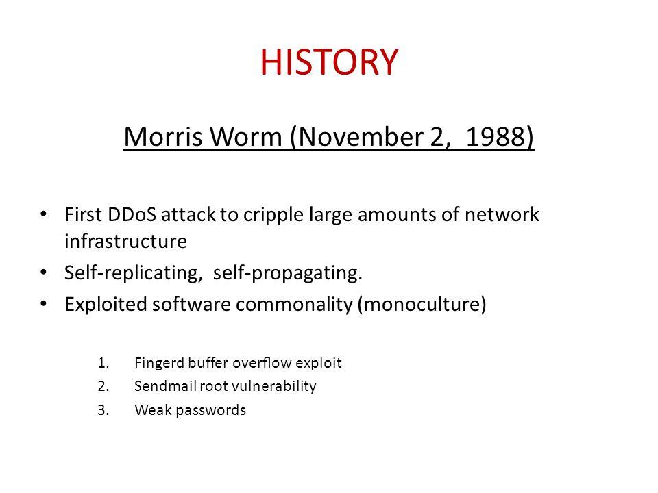 Morris Worm (November 2, 1988)