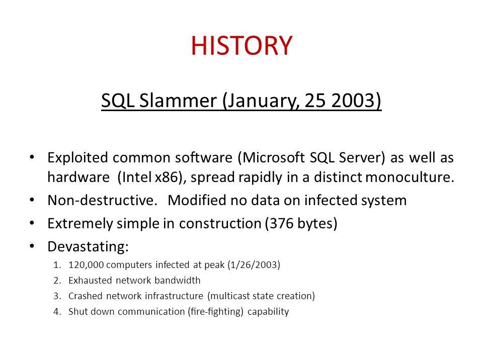 HISTORY SQL Slammer (January, 25 2003)