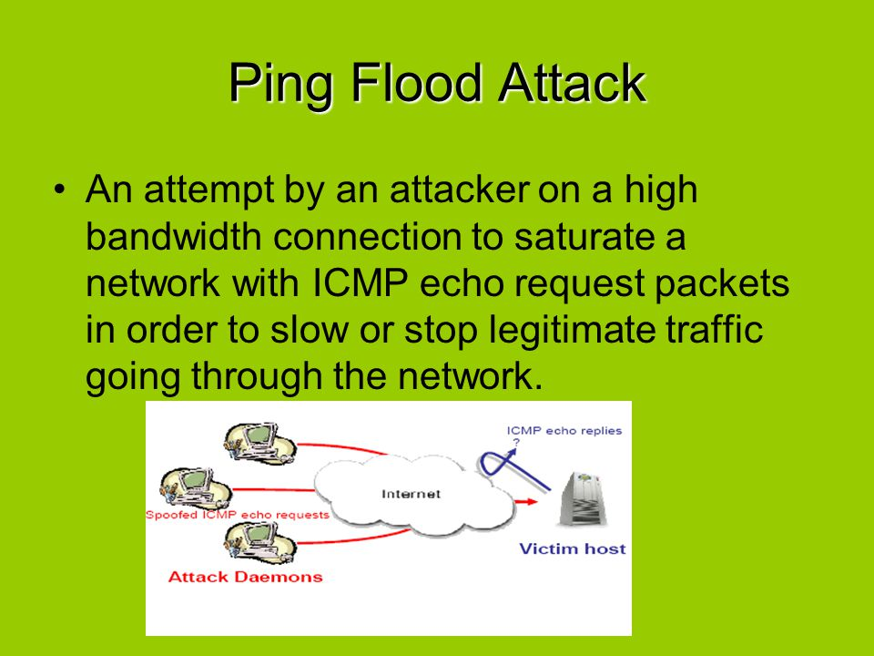 Ping Flood Attack