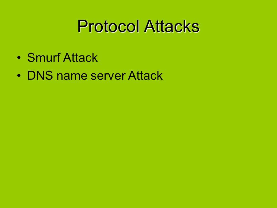 Protocol Attacks Smurf Attack DNS name server Attack
