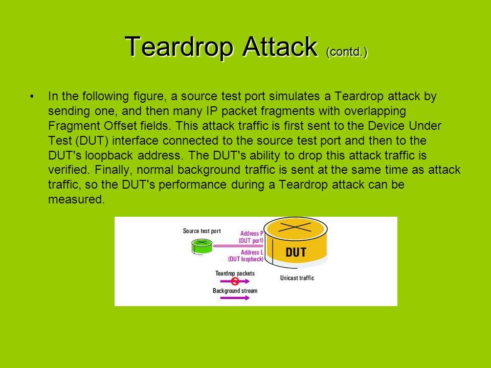 Teardrop Attack (contd.)