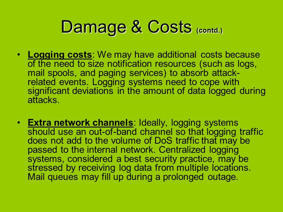 Damage & Costs (contd.)
