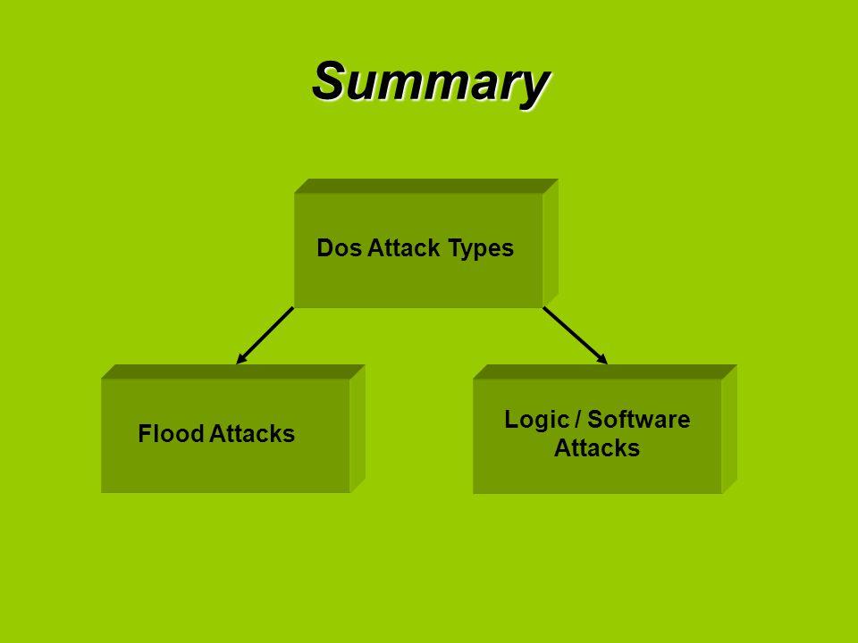 Logic / Software Attacks