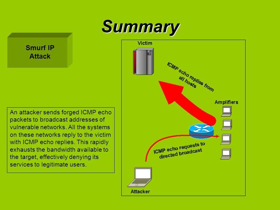 Summary Smurf IP Attack