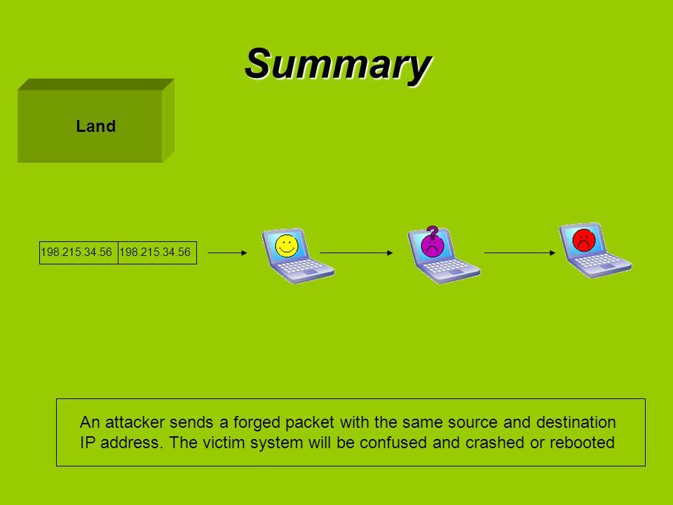 Summary Land. 198.215.34.56. 198.215.34.56.