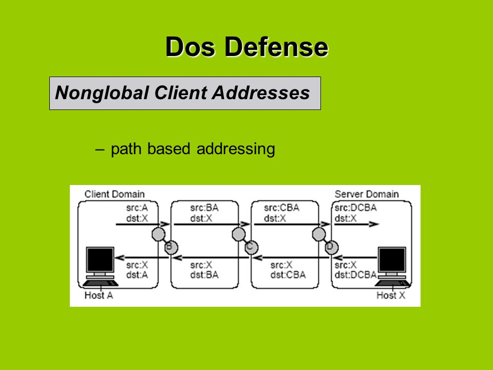 Dos Defense Nonglobal Client Addresses path based addressing