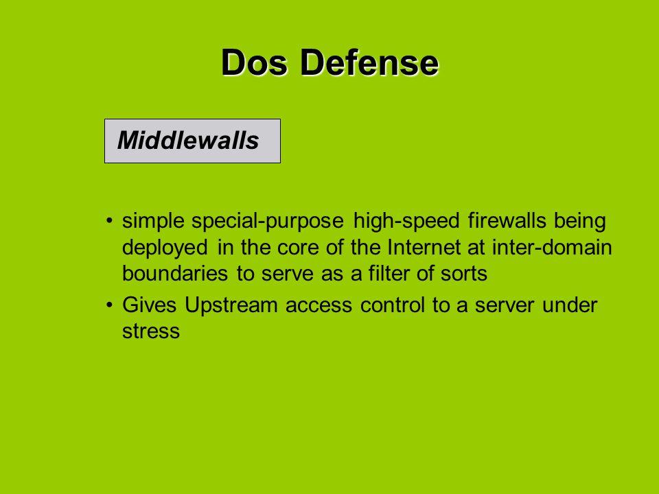 Dos Defense Middlewalls