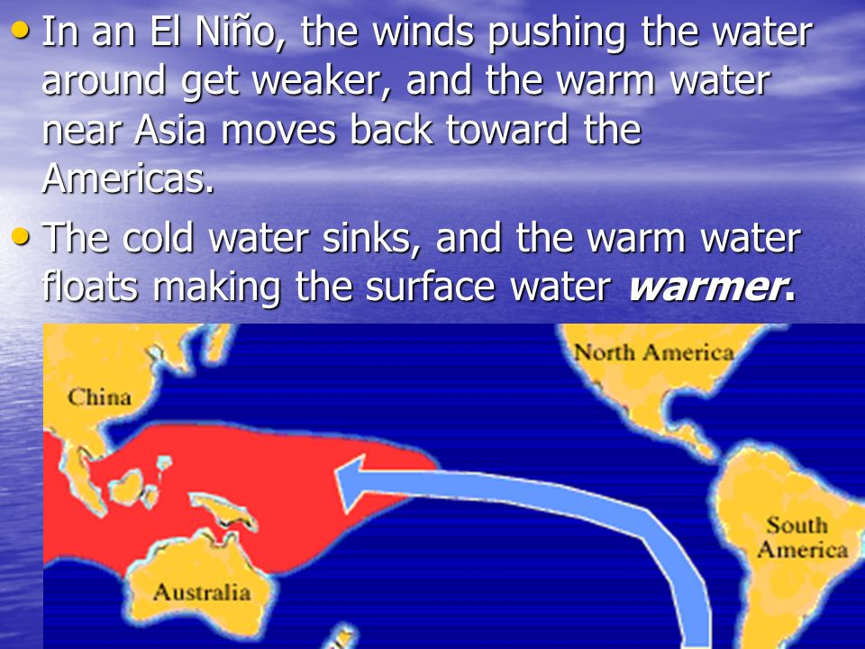 In an El Niño, the winds pushing the water around get weaker, and the warm water near Asia moves back toward the Americas.