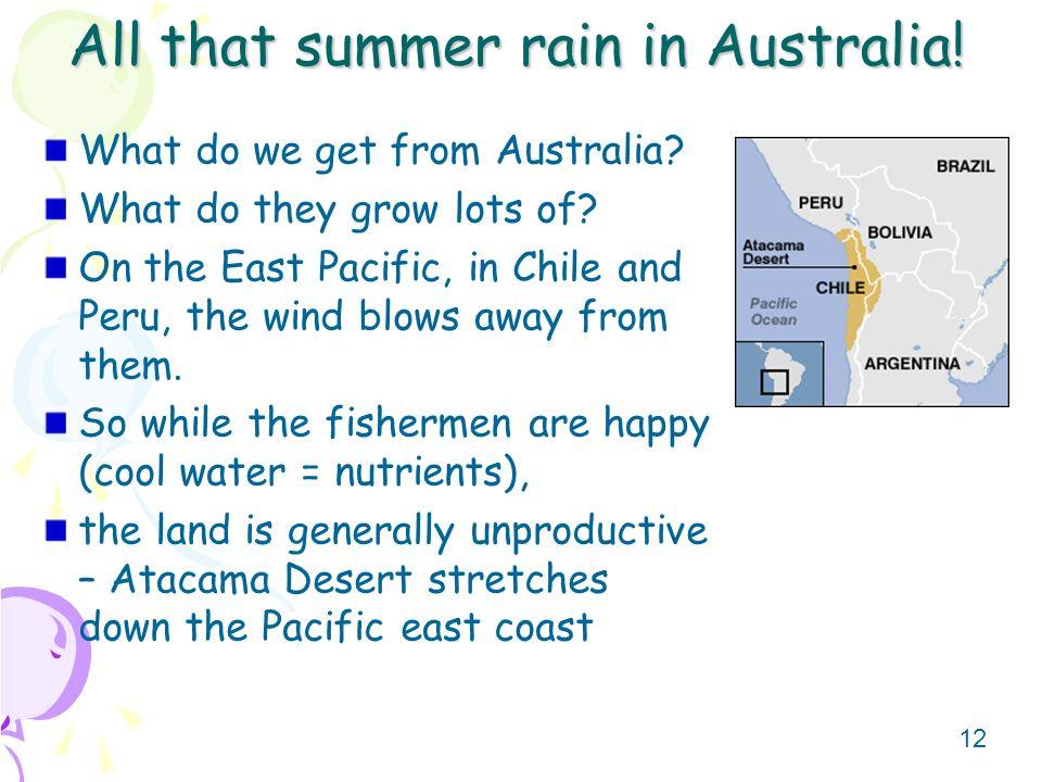 All that summer rain in Australia!