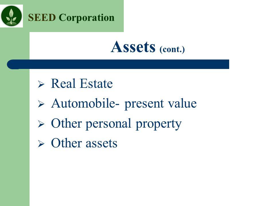 Assets (cont.) Real Estate Automobile- present value