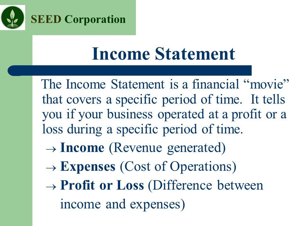 Income Statement Income (Revenue generated)