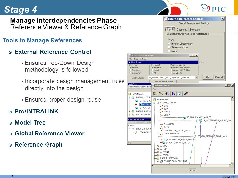 Manage Interdependencies Phase Reference Viewer & Reference Graph