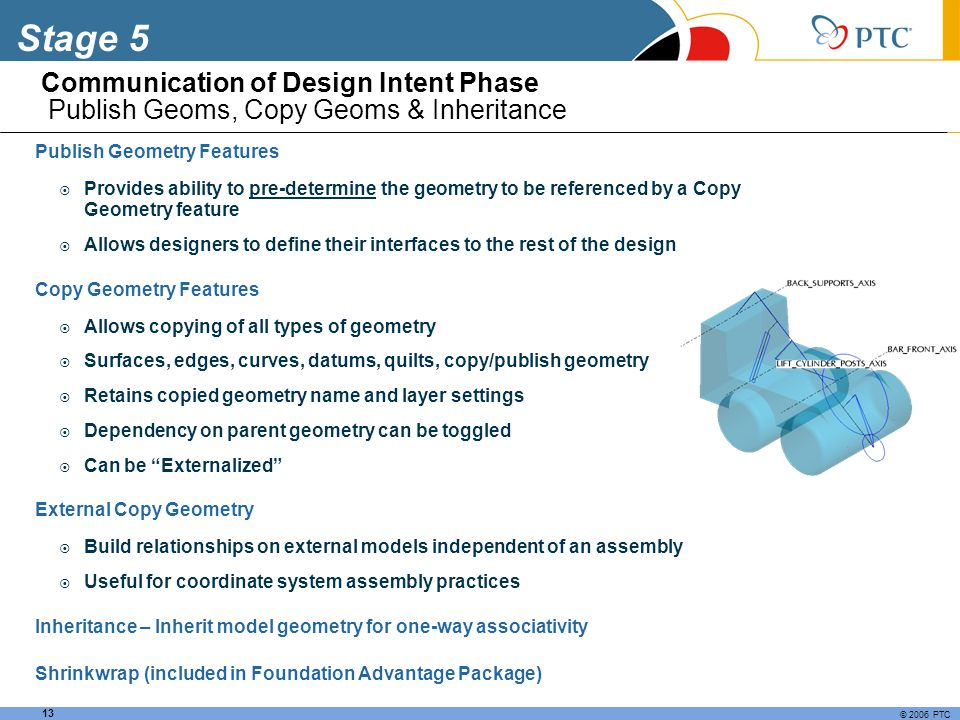 Stage 5 Communication of Design Intent Phase Publish Geoms, Copy Geoms & Inheritance. Publish Geometry Features.