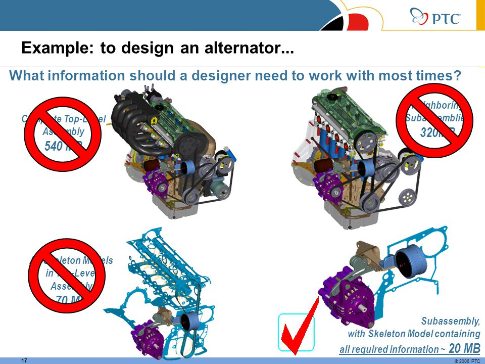 Example: to design an alternator...