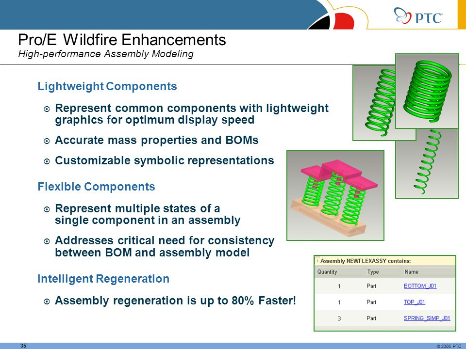 Pro/E Wildfire Enhancements High-performance Assembly Modeling