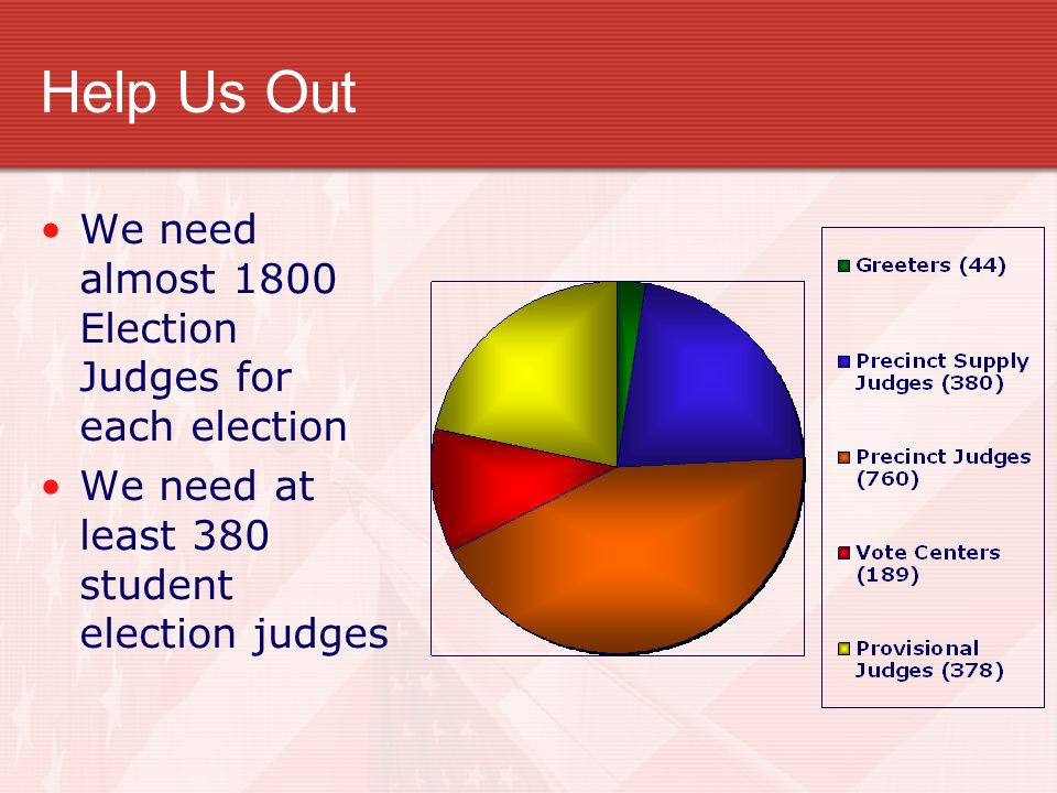 Help Us Out We need almost 1800 Election Judges for each election