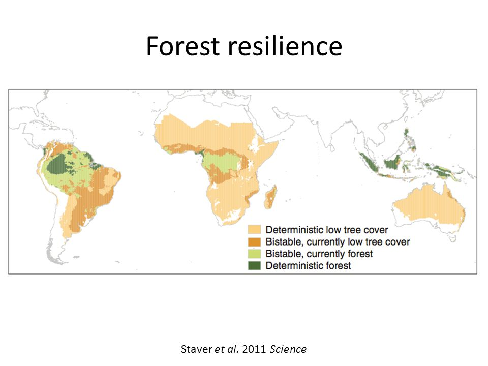 Forest resilience Staver et al. 2011 Science