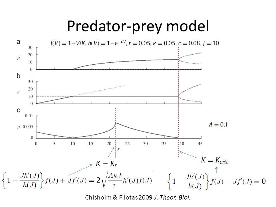 Chisholm & Filotas 2009 J. Theor. Biol.