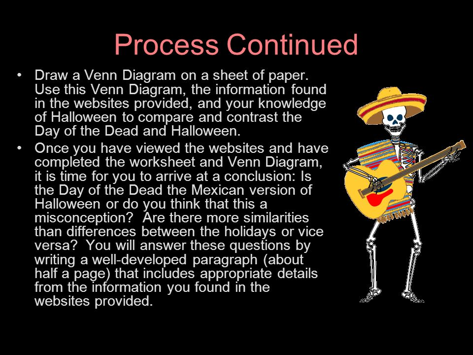 day of the dead vs. halloween essay Read this essay on halloween vs day of the dead come browse our large digital warehouse of free sample essays get the knowledge you need in order to pass your classes and more similar traditions are held between the day of the dead and halloween, yet they have very different origins.