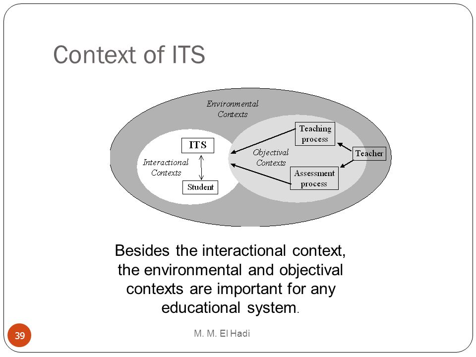 Context of ITS Besides the interactional context, the environmental and objectival contexts are important for any educational system.