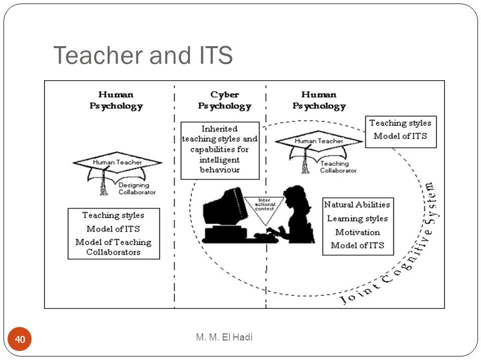 Teacher and ITS M. M. El Hadi