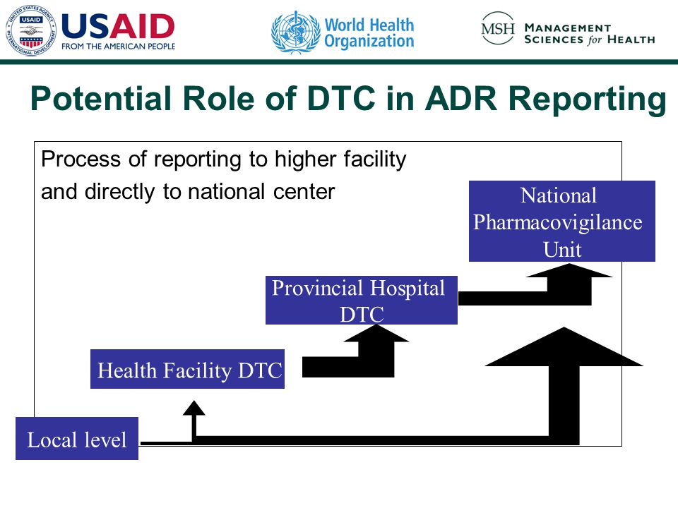 Potential Role of DTC in ADR Reporting