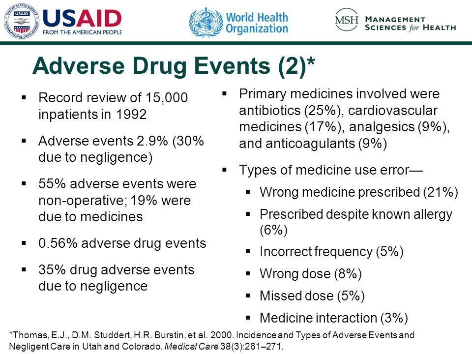 Adverse Drug Events (2)*