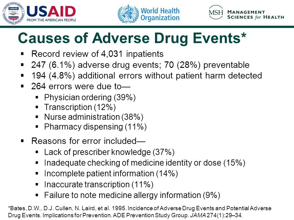 Causes of Adverse Drug Events*