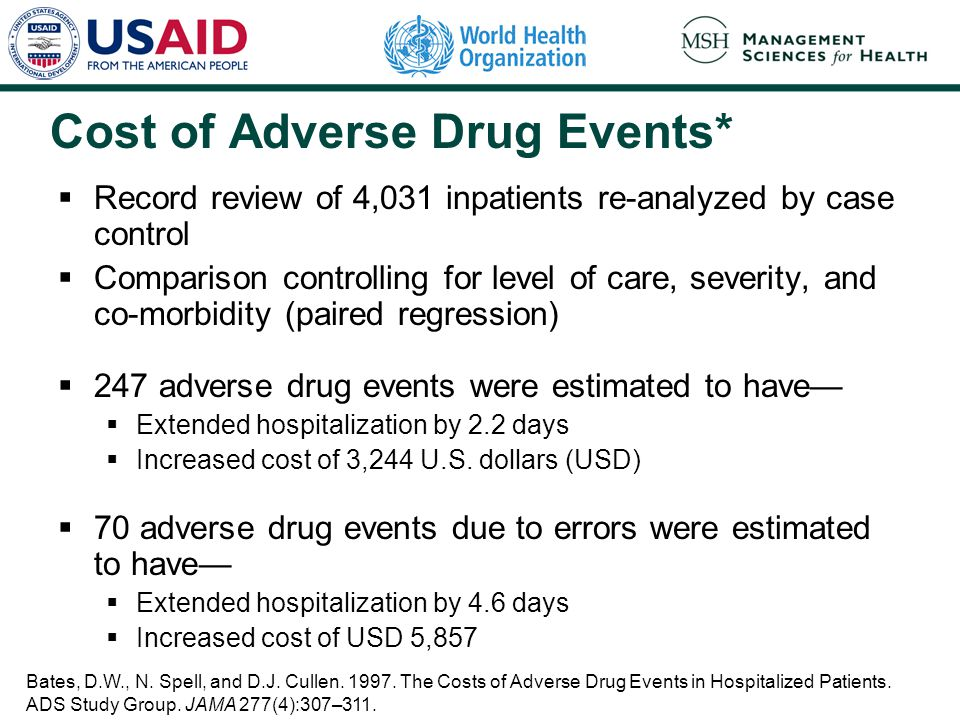 Cost of Adverse Drug Events*