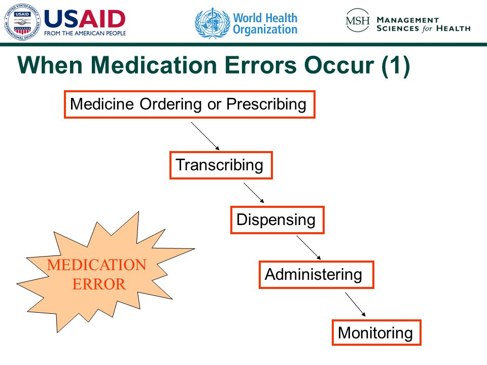 When Medication Errors Occur (1)