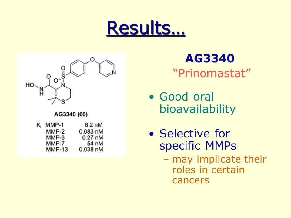 Results… AG3340 Prinomastat Good oral bioavailability