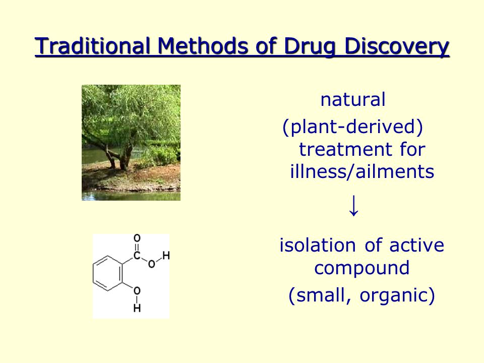 Traditional Methods of Drug Discovery