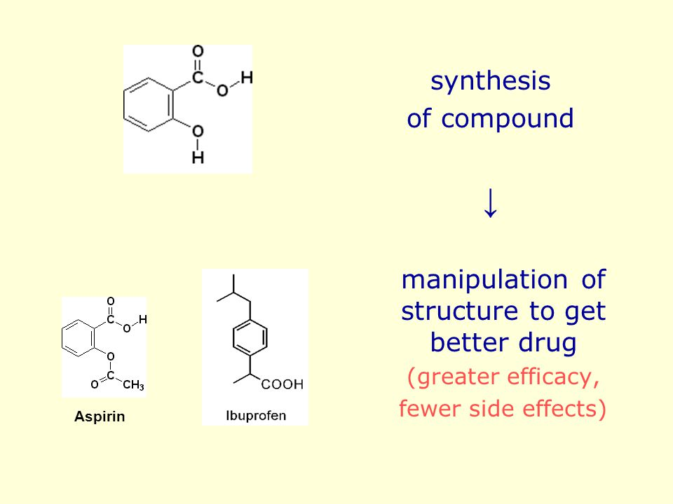manipulation of structure to get better drug