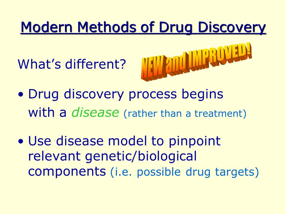 Modern Methods of Drug Discovery
